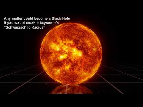 Black Hole Comparison